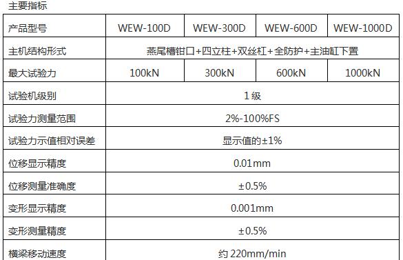 WEW-B微机屏显液压万能试验机