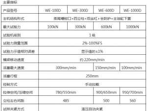 老河口市WE-300B(D)液晶数显式液压万能试验机
